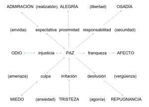 SDG.PIKKUKARTTA.SPANSKA