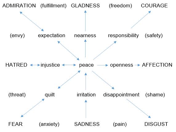aalku-enkkupikkupainkartta
